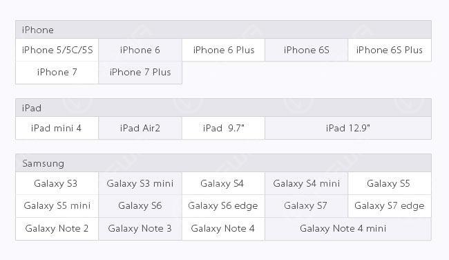 Tough iPhone & iPad Repairs
