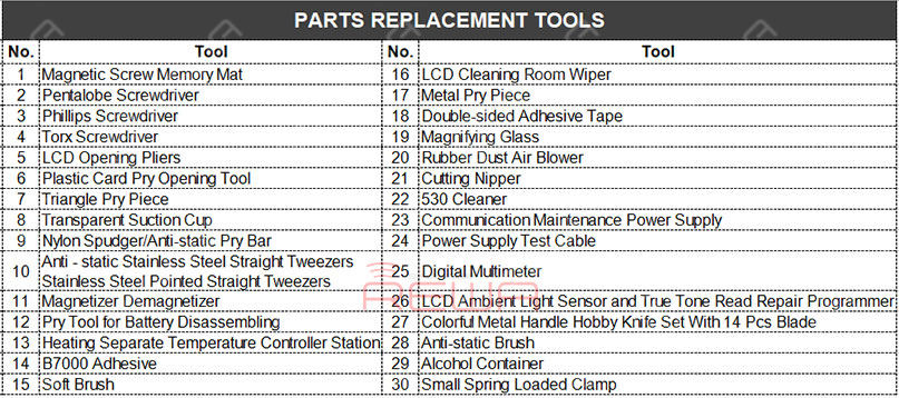 Parts Replacement Tools