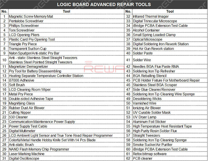 Logic Board Advanced Repair Tools