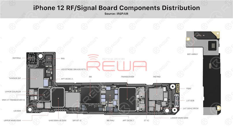 iPhone 12 signal board components distribution