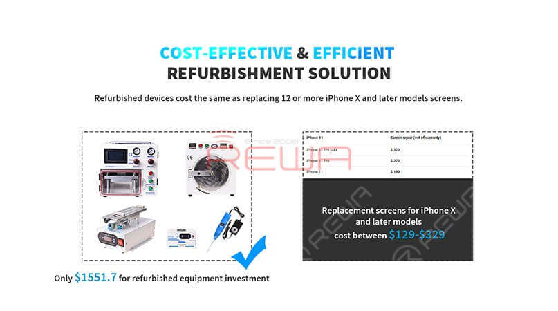 The Cost-effective Refurbishing Solution for iPhone Screen Touch Issue