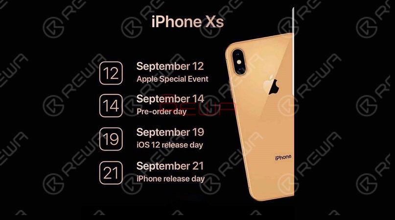 Apple 2018 iPhone Xs Leaks And Rumors