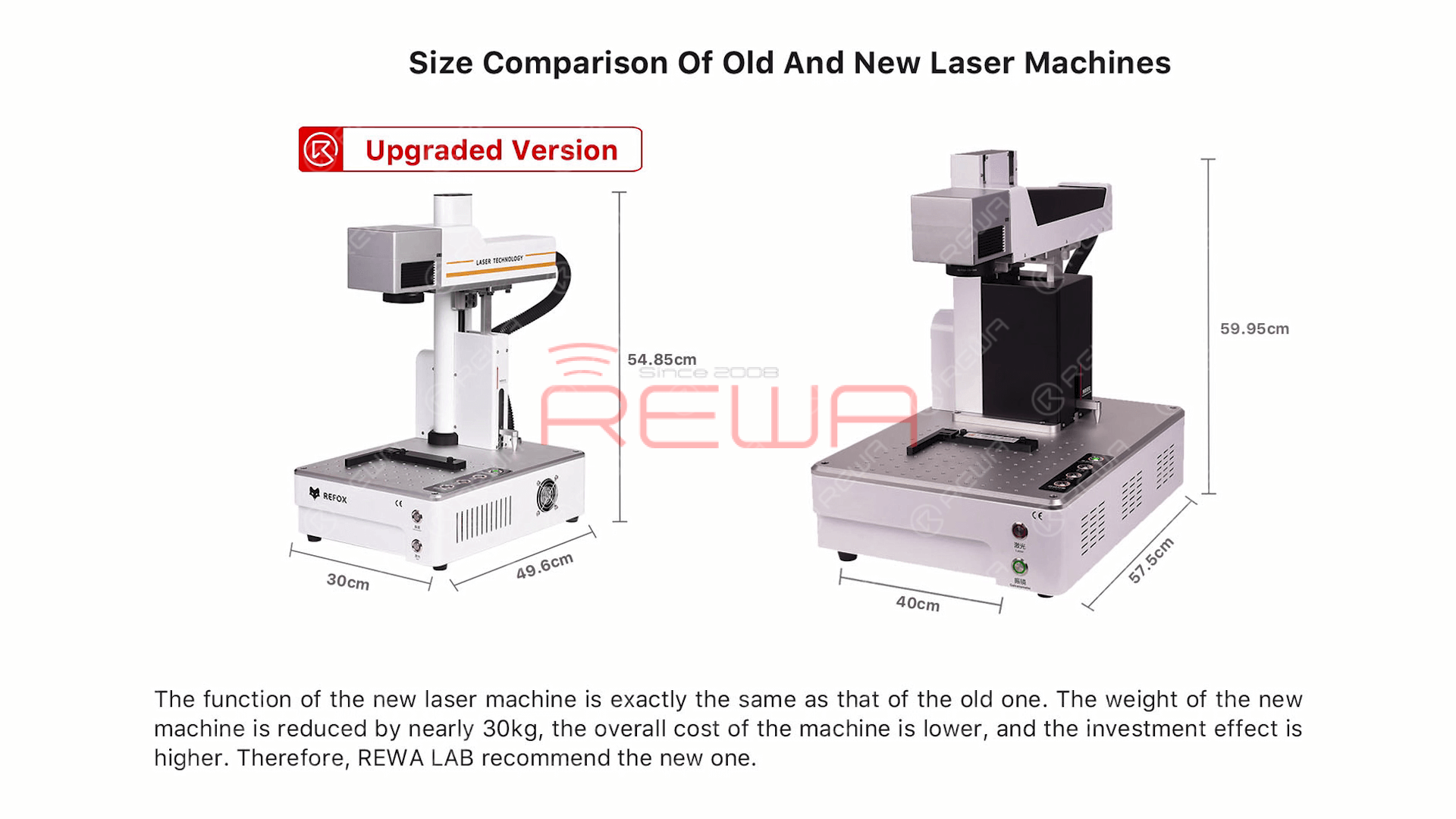 After a year of upgrades, REWA LAB once again selected an upgraded version laser machine that has a smaller size, lower cost, and identical performance.