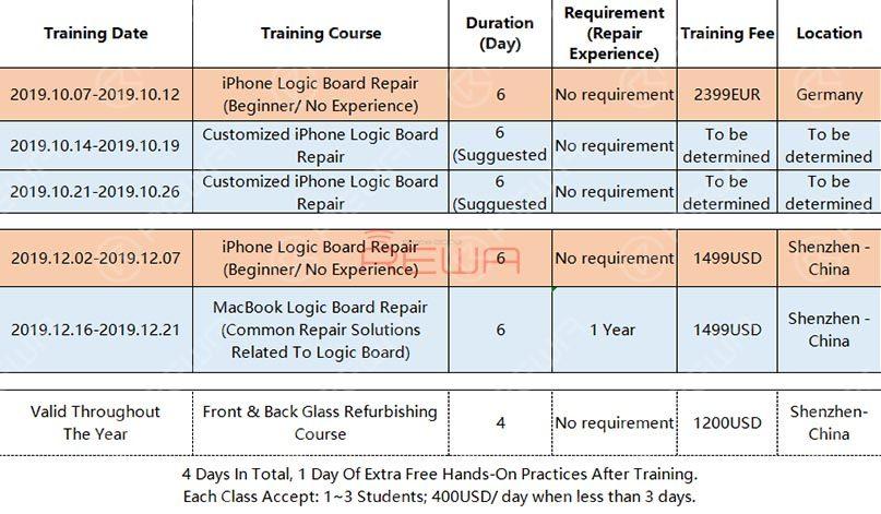 REWA offline iPhone/MacBook/Screen Refurbishing Course